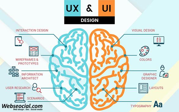 طراحی UI / UX